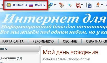 rezultaty_bloga_na_oktyabr_mesyac11