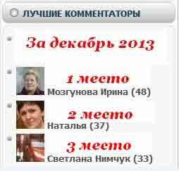 Результаты конкурса за декабрь 2013