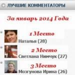 Результаты конкурса за январь 2014