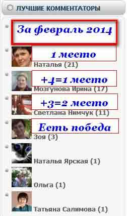 pobediteli_fevralya1