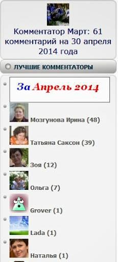 Результаты конкурса за апрель 2014
