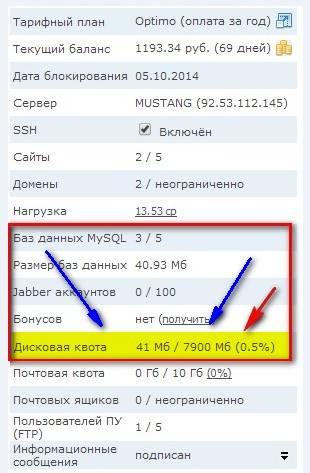 Тормоза сайта дубли изображений wordpress
