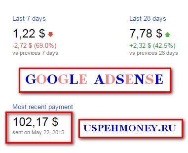 Реклама Google AdSense: возможность заработать